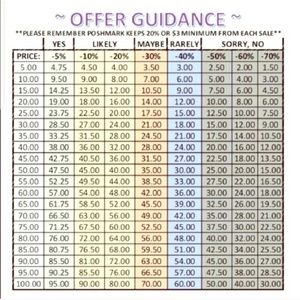 Offer guide, please be reasonable.
